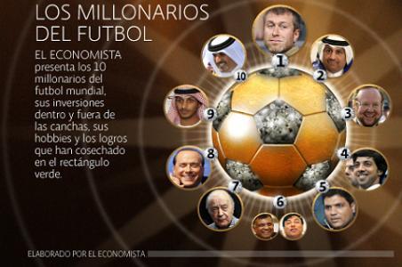 Así participan las grandes fortunas en el mundo del futbol