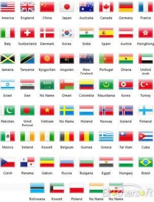 Equipos extranjeros favoritos de países futboleros