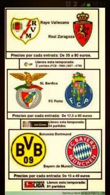 Comparativa precios de entradas entre Bundesliga y LigaBBVA
