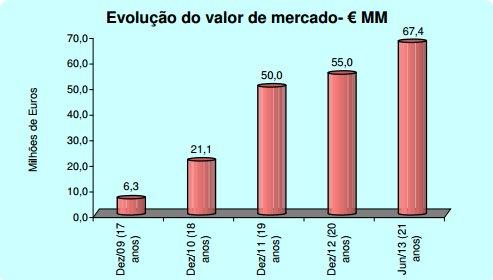 evo neymar