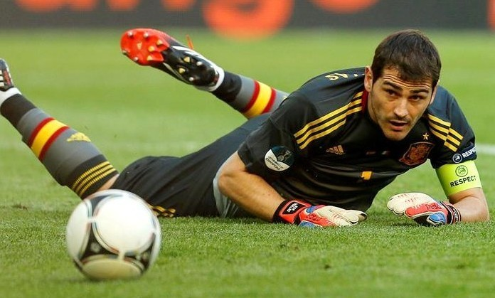 Valor de Mercado de Iker Casillas