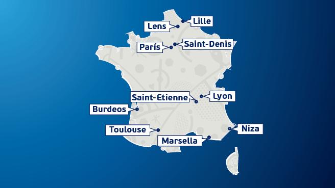 Las ayudas de estado en el fútbol francés