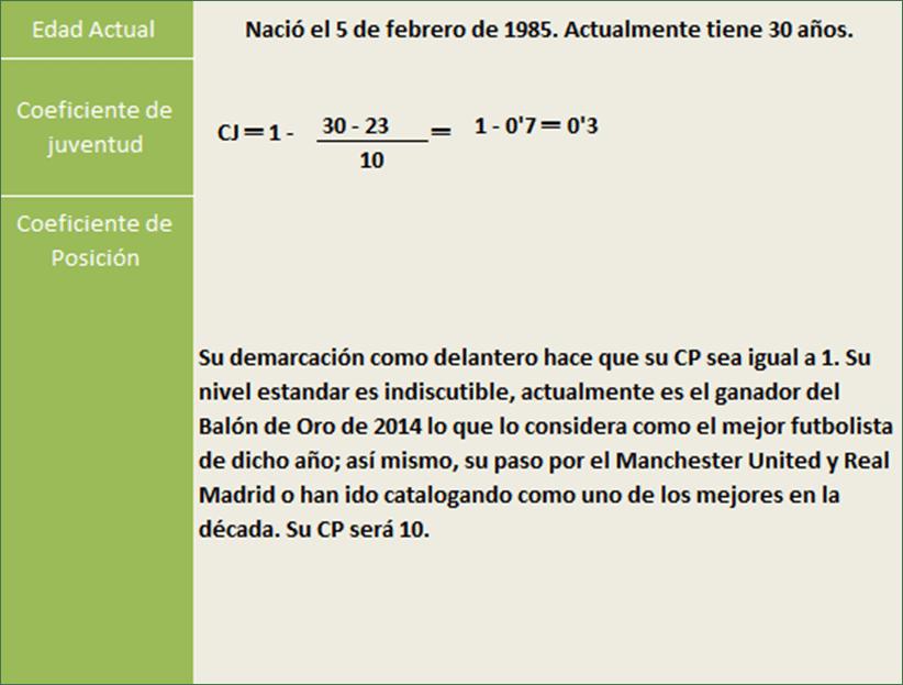 https://futbolfinanzas.com/wp-content/uploads/2015/02/CR1.png?cd2a8a